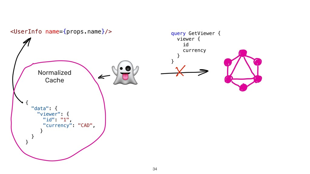 "!34  <UserInfo name={props.name}/> { ""data"": { ..."