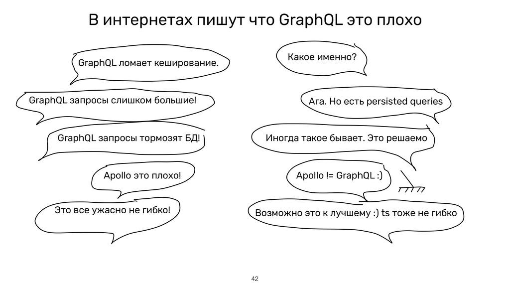 В интернетах пишут что GraphQL это плохо !42 Эт...
