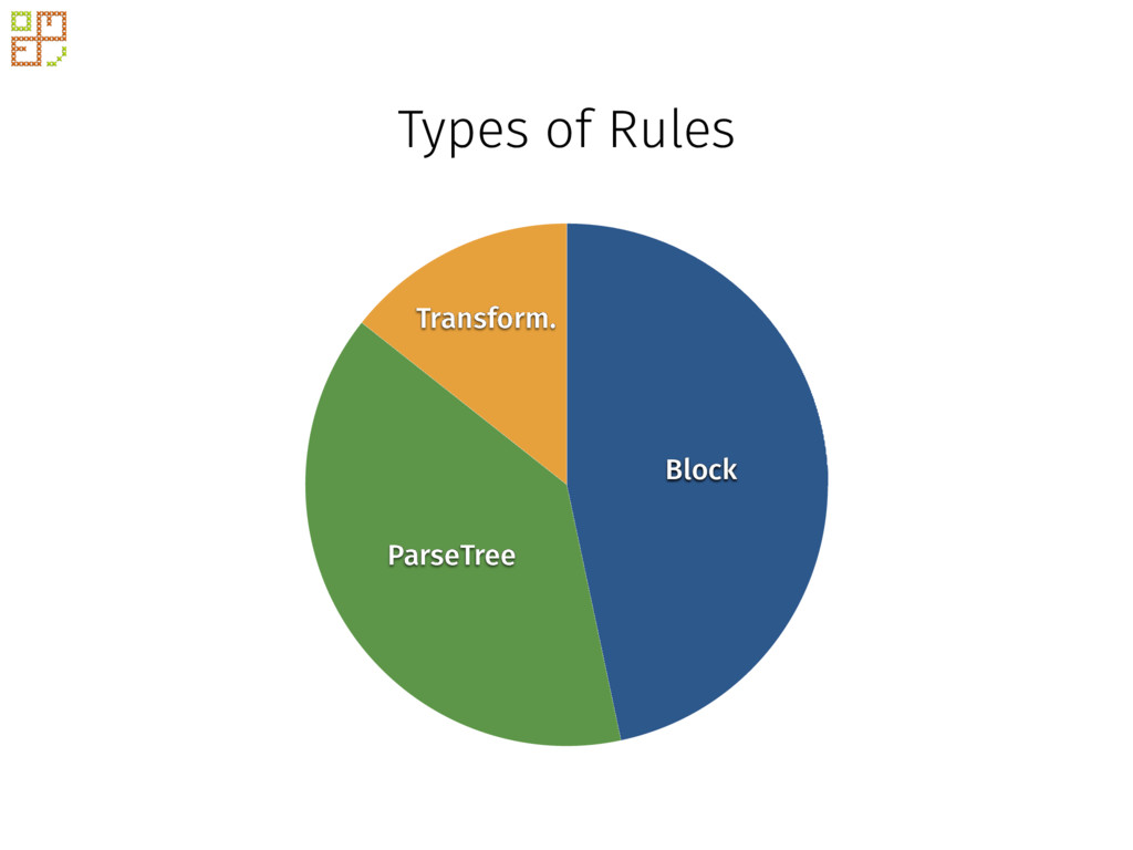 Transform. ParseTree Block Types of Rules Trans...