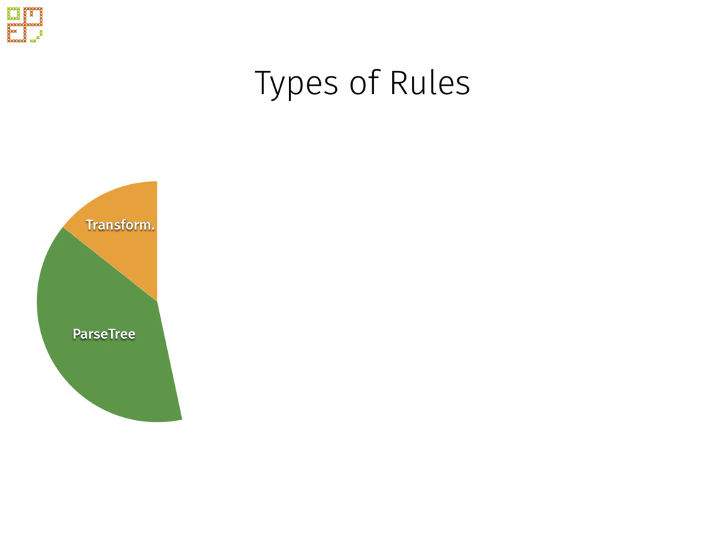 Types of Rules Transform. ParseTree Block