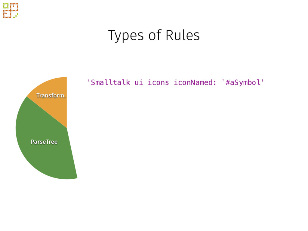 Types of Rules Transform. ParseTree Block 'Smal...
