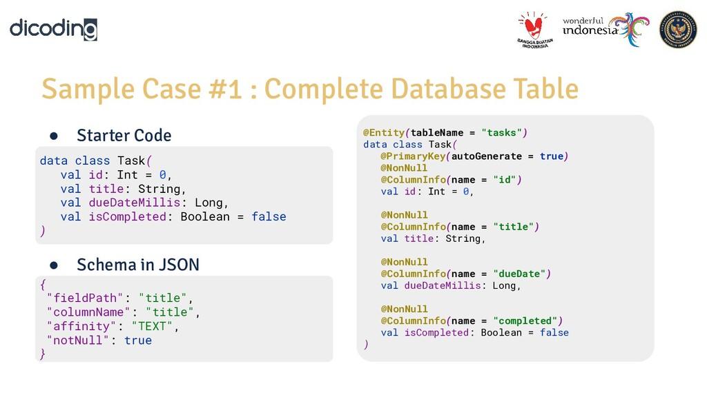 Sample Case #1 : Complete Database Table @Entit...