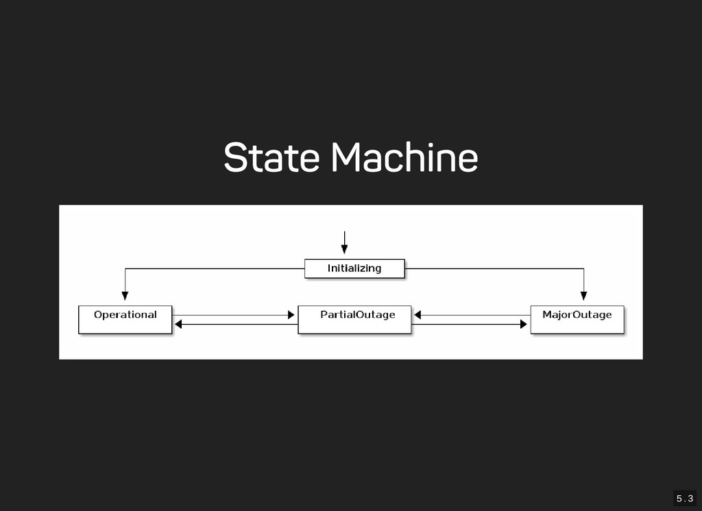 5 . 3 State Machine