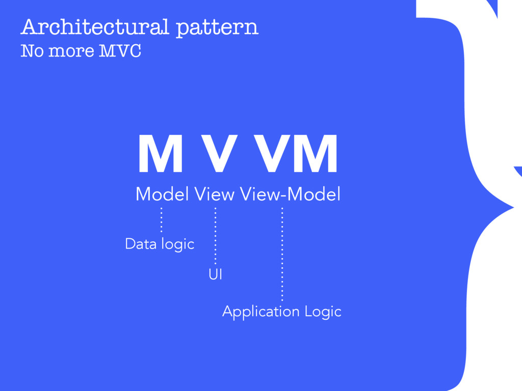 Architectural pattern No more MVC M V VM Model...