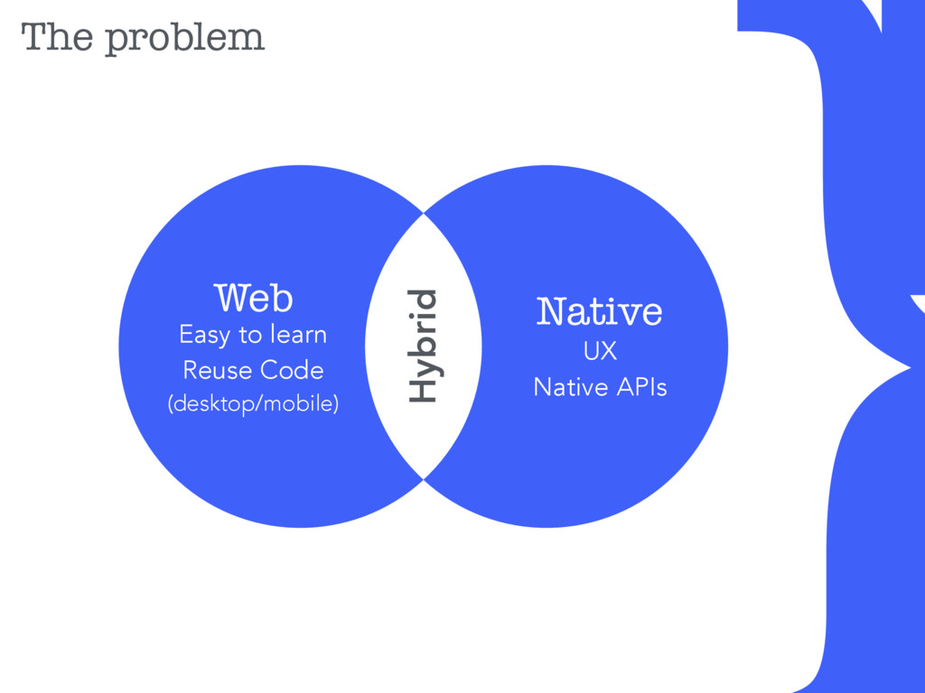 } The problem Native UX