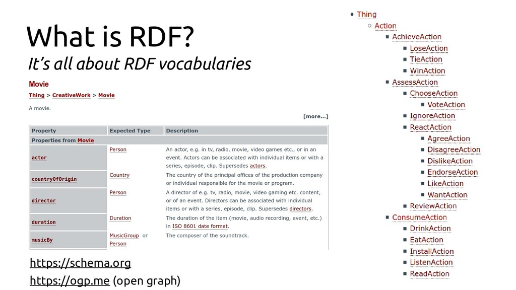 What is RDF? It's all about RDF vocabularies ht...
