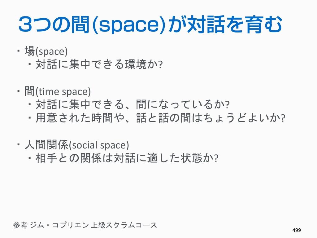3つの間(space)が対話を育む ・場(space) ・対話に集中できる環境か? ・間(ti...