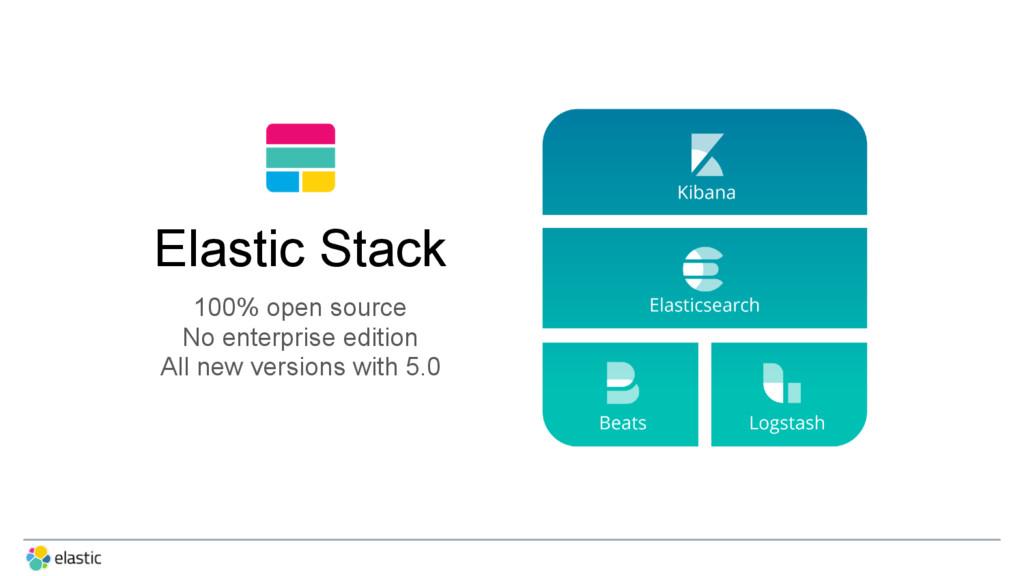 2 Elastic Stack 100% open source No enterprise ...