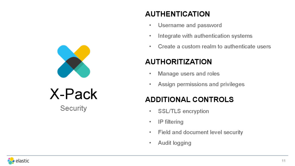 11 X-Pack Security • Username and password • In...