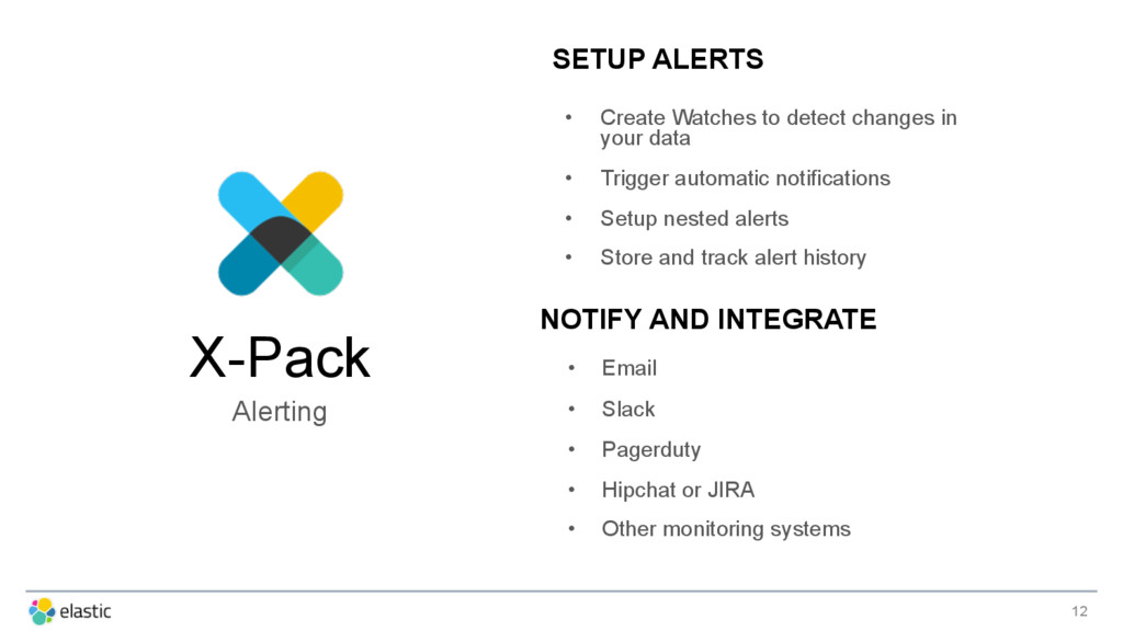 12 X-Pack Alerting • Create Watches to detect c...