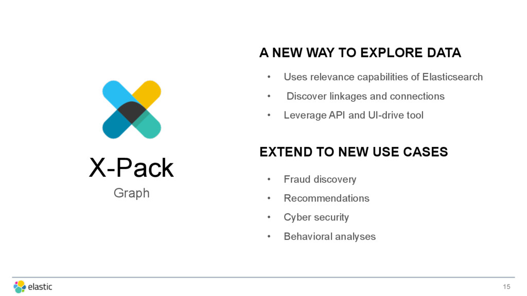 15 X-Pack Graph • Uses relevance capabilities o...