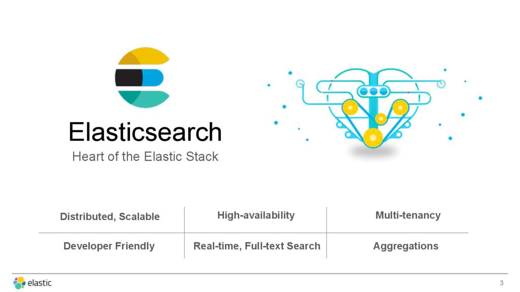 3 Elasticsearch Heart of the Elastic Stack Dist...
