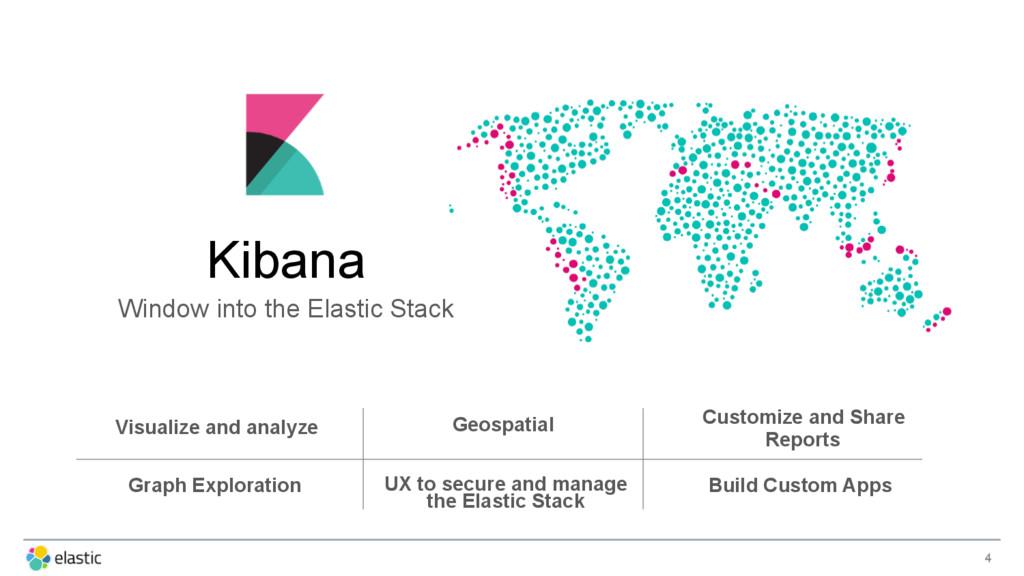 4 Kibana Window into the Elastic Stack Visualiz...