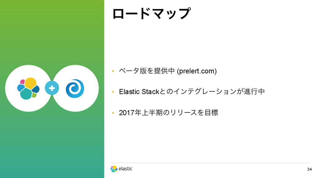 ϩʔυϚοϓ • ϕʔλ൛Λఏڙத (prelert.com) • Elastic Stack...