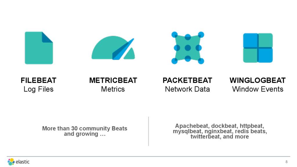 8 FILEBEAT Log Files METRICBEAT Metrics PACKETB...