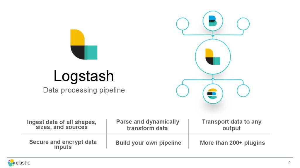 9 Logstash Data processing pipeline Ingest data...