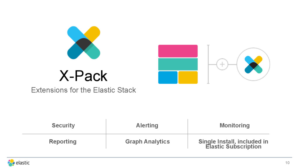 10 X-Pack Extensions for the Elastic Stack Secu...