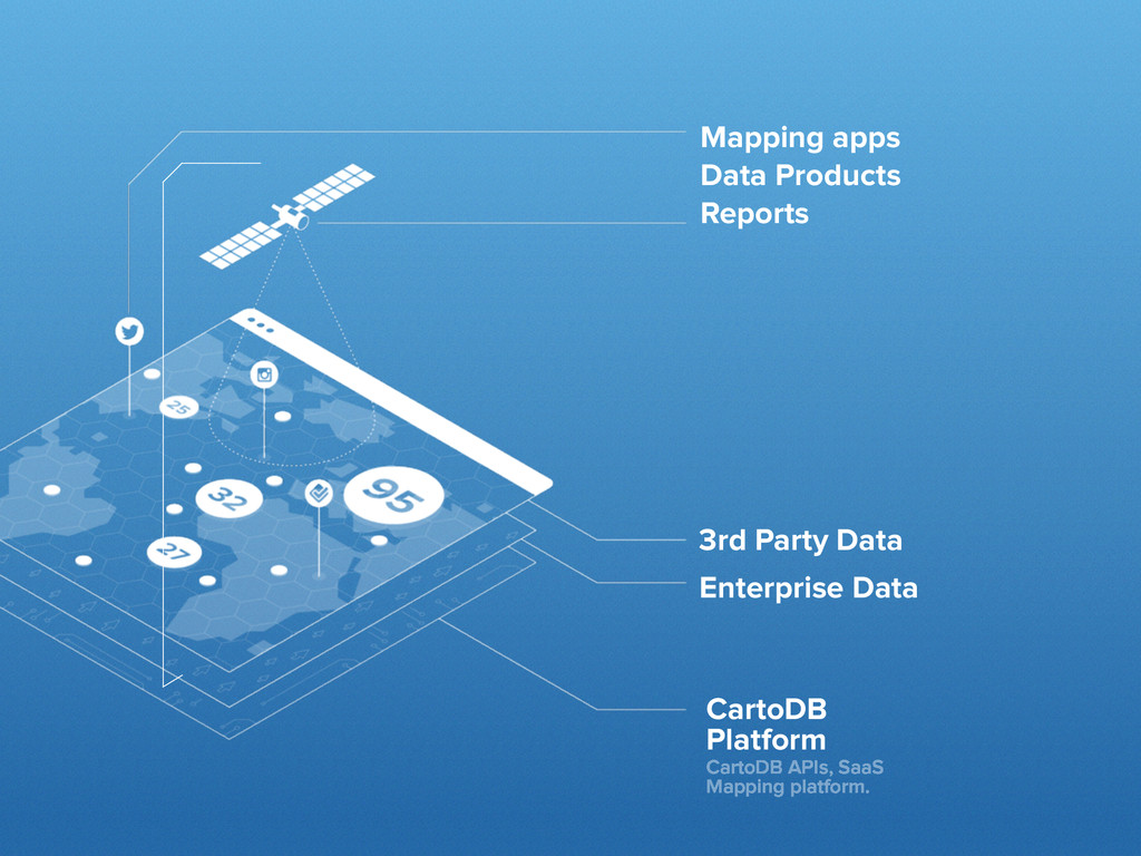 CartoDB Platform 3rd Party Data Mapping apps Da...