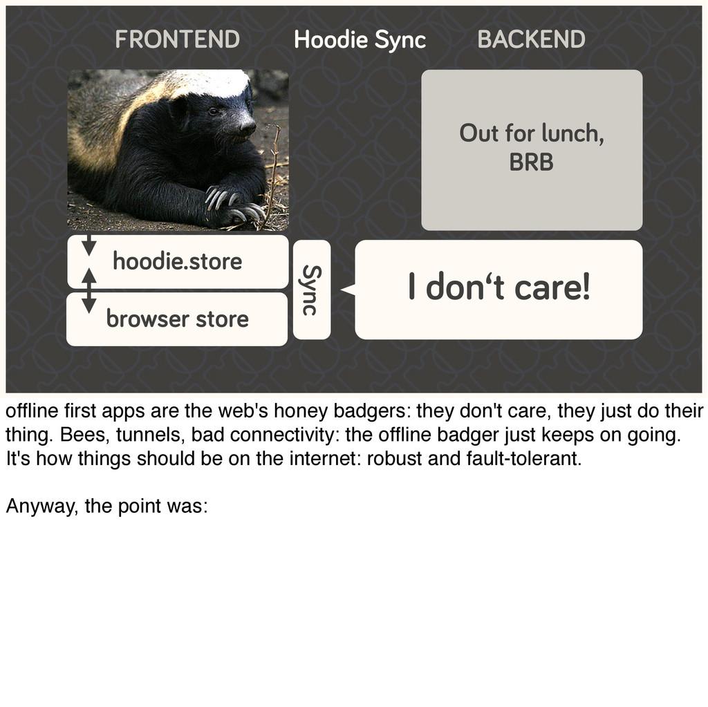 FRONTEND App hoodie.store BACKEND Hoodie Sync S...