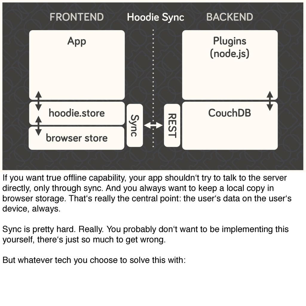 FRONTEND App hoodie.store Sync Plugins (node.js...