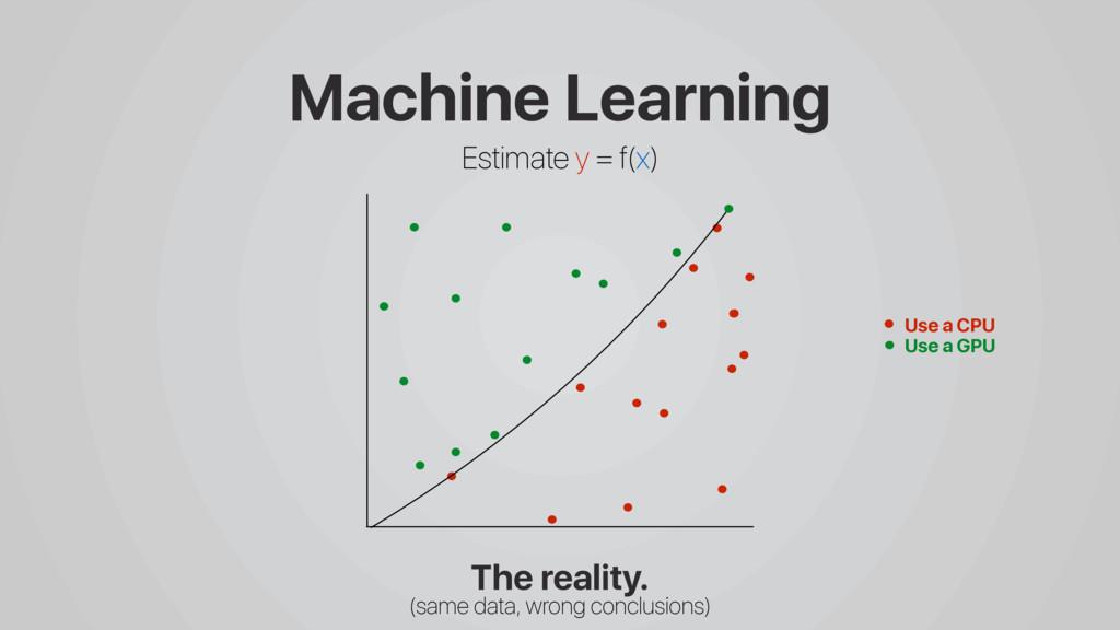 Use a GPU Machine Learning Estimate y = f(x) Us...