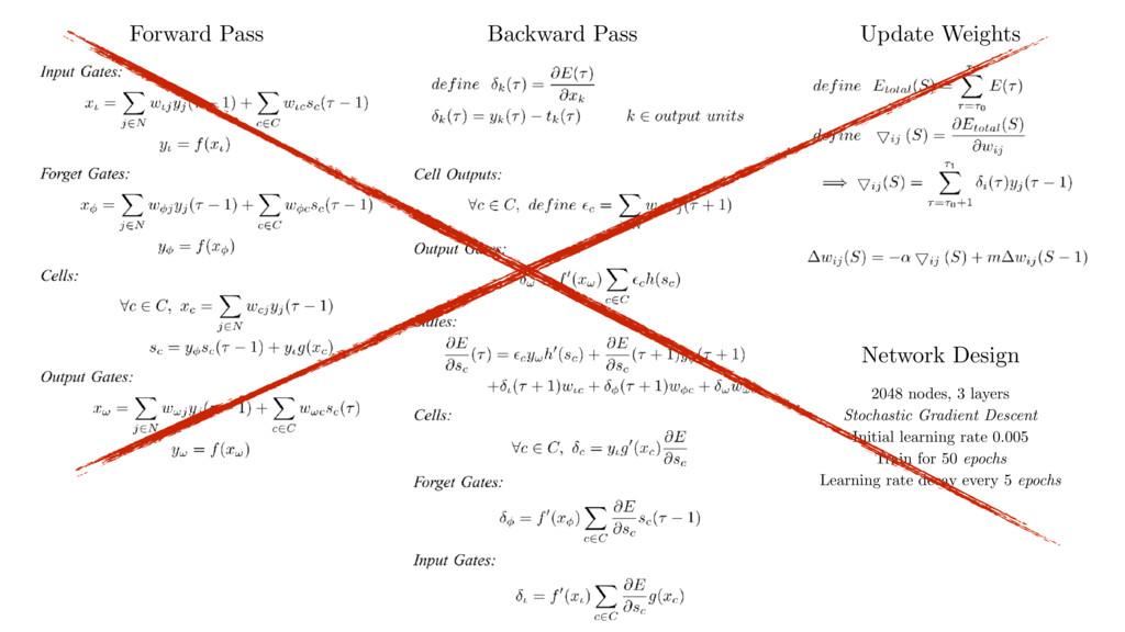 Forward Pass Backward Pass Update Weights Netwo...