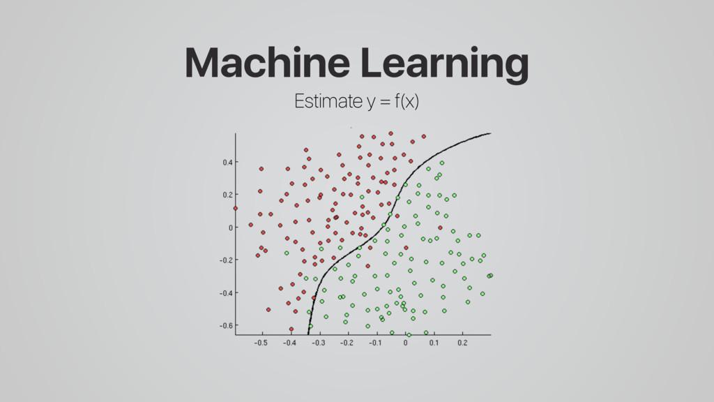 Machine Learning Estimate y = f(x)