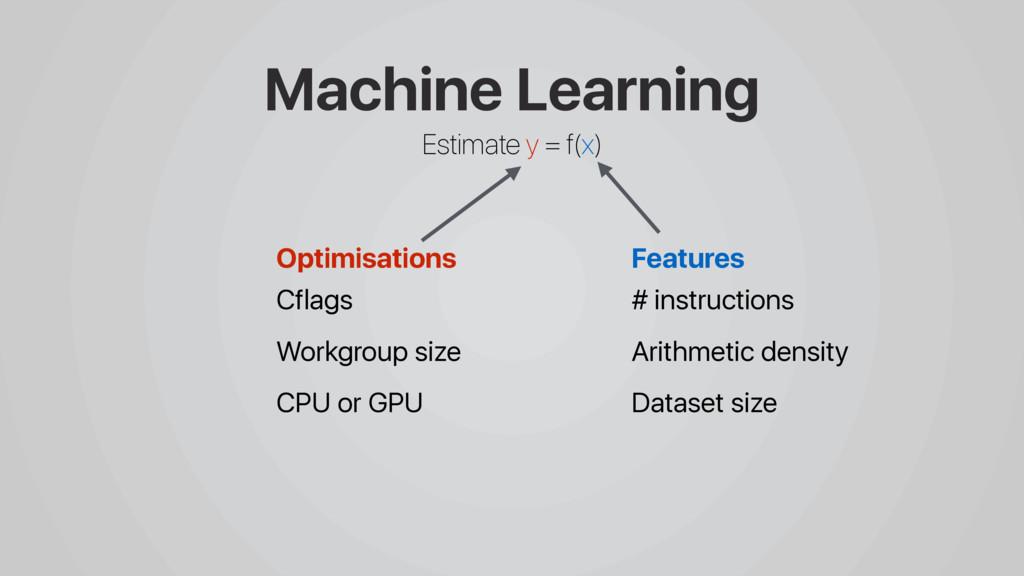 Machine Learning Estimate y = f(x) Optimisation...