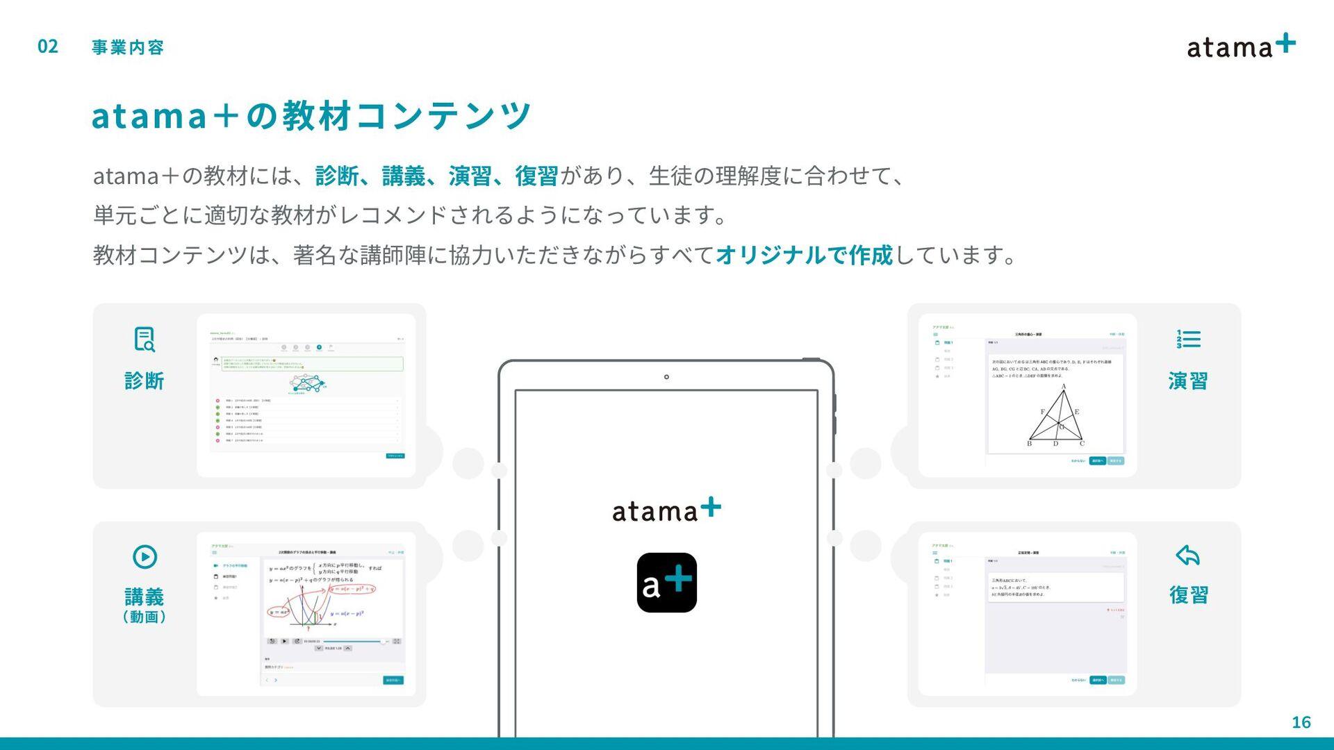 02 15 atama+の教材コンテンツ 事業内容 atama+の教材には、診断、講義、演習、...