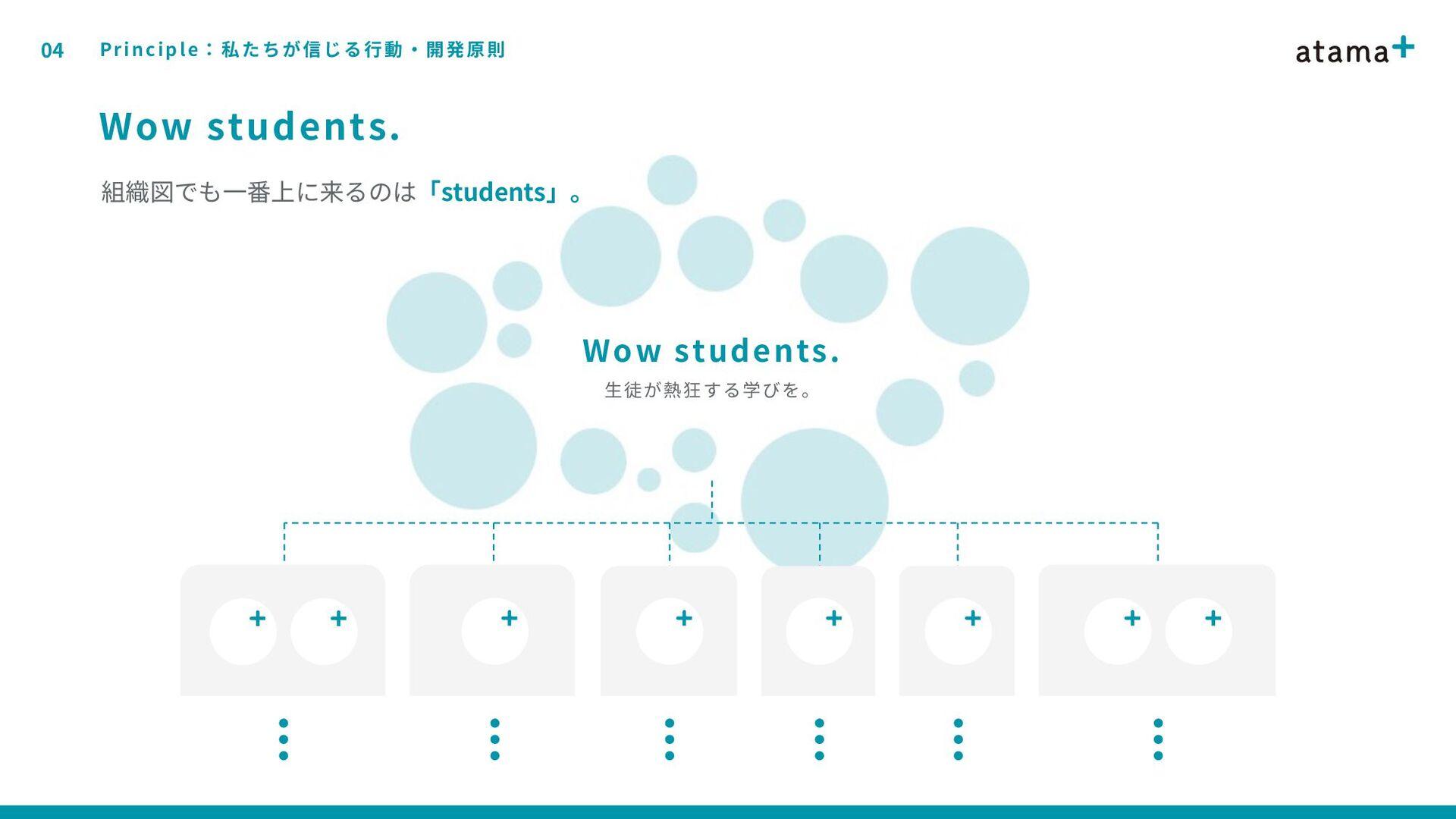 03 大切にしていること 31 Wow students. 生徒が熱狂する学びを。 勉強をワク...