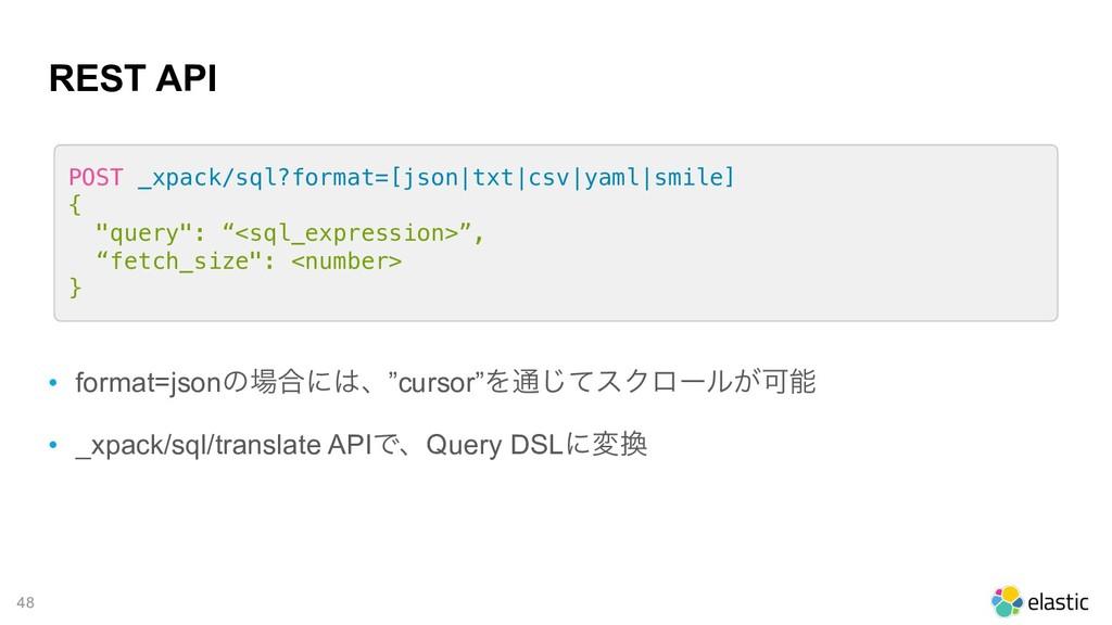 "!48 REST API • format=jsonͷ߹ʹɺ""cursor""Λ௨ͯ͡εΫϩ..."