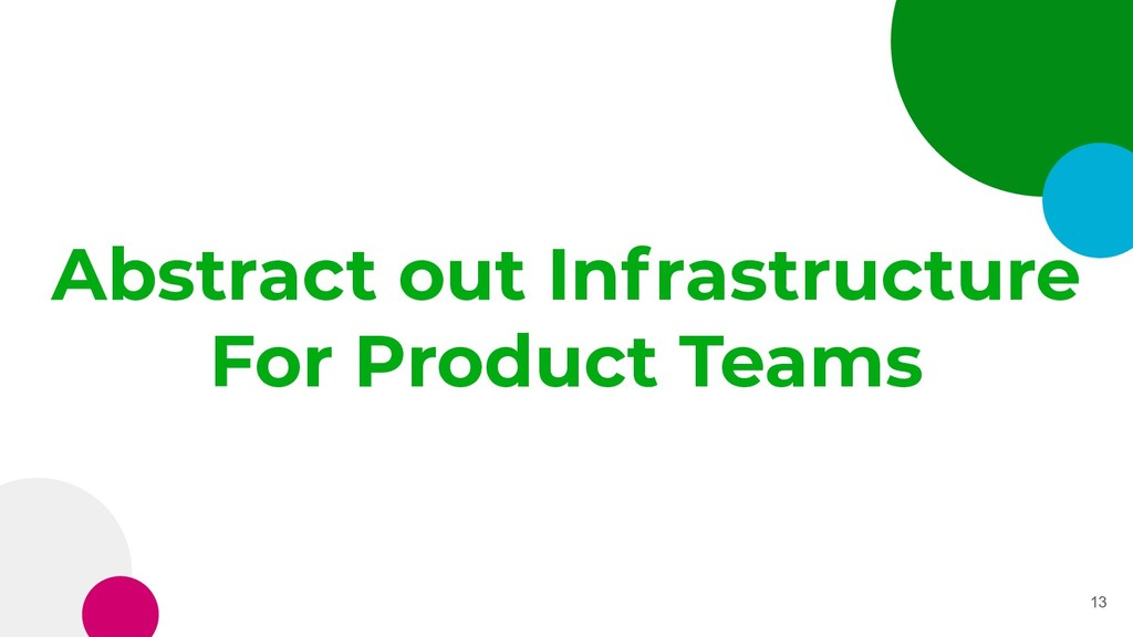 Abstract out Infrastructure For Product Teams 13