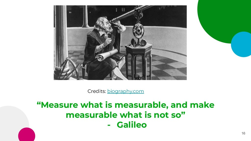 """Measure what is measurable, and make measurabl..."