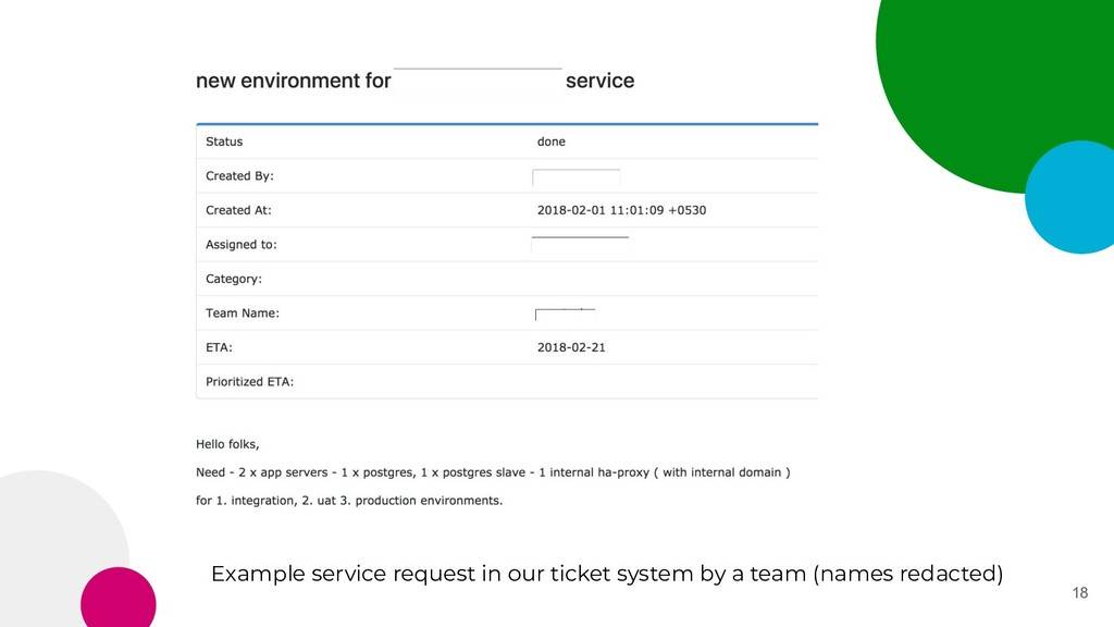 18 Example service request in our ticket system...
