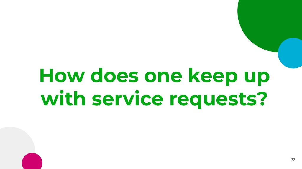 How does one keep up with service requests? 22