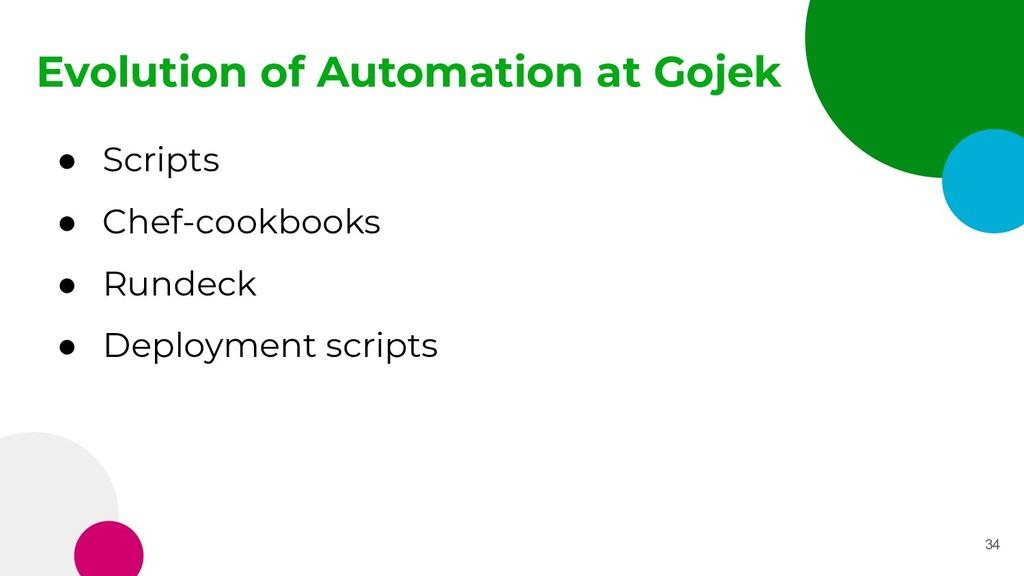 Evolution of Automation at Gojek 34 ● Scripts ●...