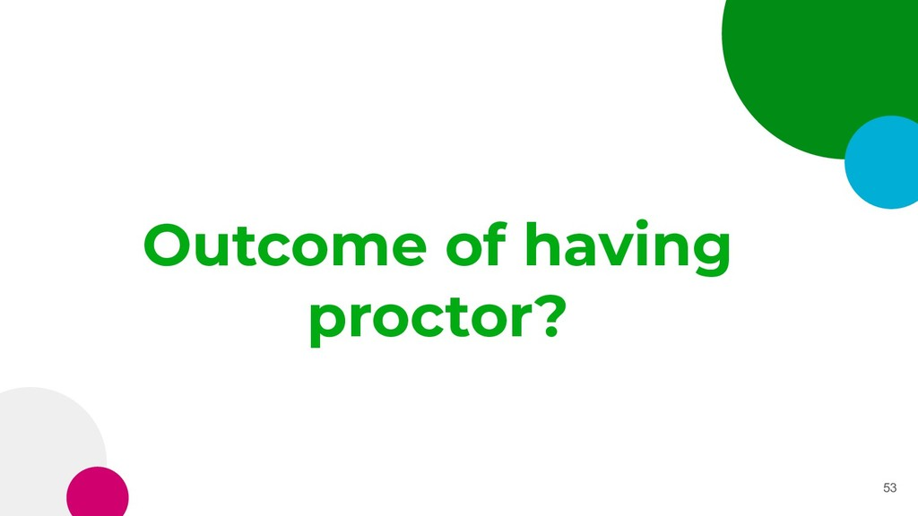 Outcome of having proctor? 53