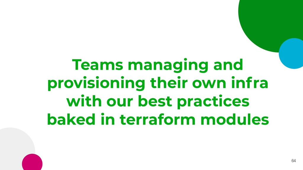 Teams managing and provisioning their own infra...