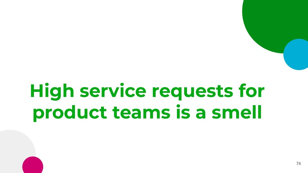 High service requests for product teams is a sm...