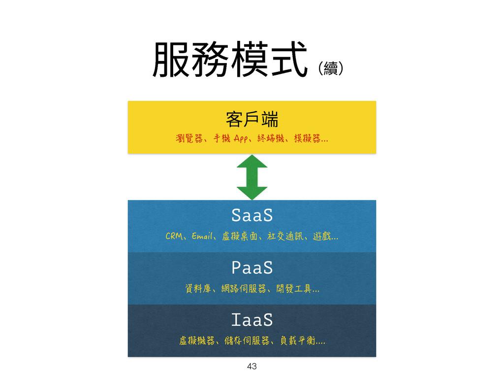 剪垸䒭糵 㹐䨩畮 䋰岞⥉ֻ㔬㵀#RRֻ倣䷐㵀ֻ㴂㟍⥉ SaaS %4/ֻ'OCK...