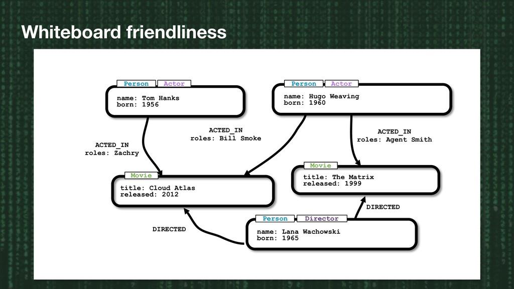 Whiteboard friendliness title: Cloud Atlas rele...