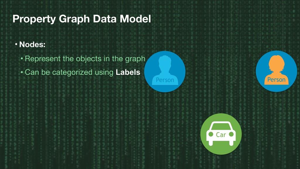 Property Graph Data Model • Nodes: • Represent ...