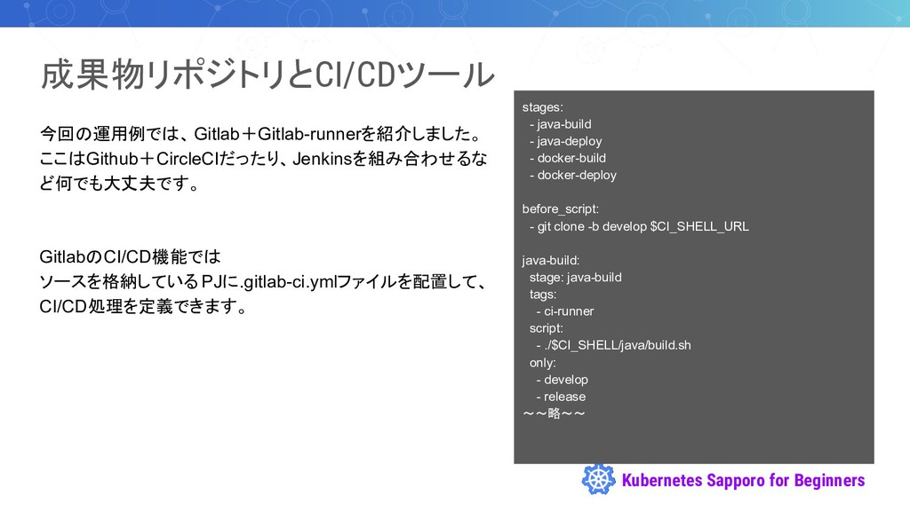 Kubernetes Sapporo for Beginners 成果物リポジトリとCI/CD...