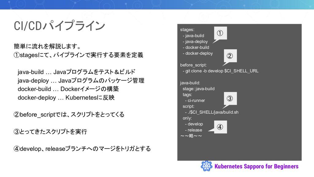 Kubernetes Sapporo for Beginners CI/CDパイプライン 簡単...