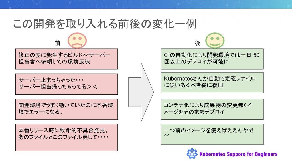 Kubernetes Sapporo for Beginners この開発を取り入れる前後の変...