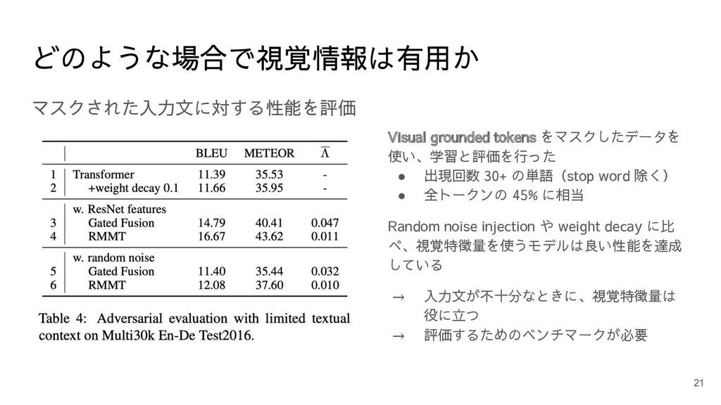 どのような場合で視覚情報は有用か マスクされた入力文に対する性能を評価 Visual grou...