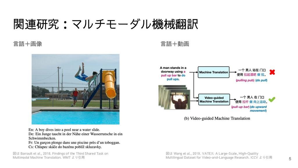 関連研究:マルチモーダル機械翻訳 言語+画像 言語+動画 5 図は Barrault et a...