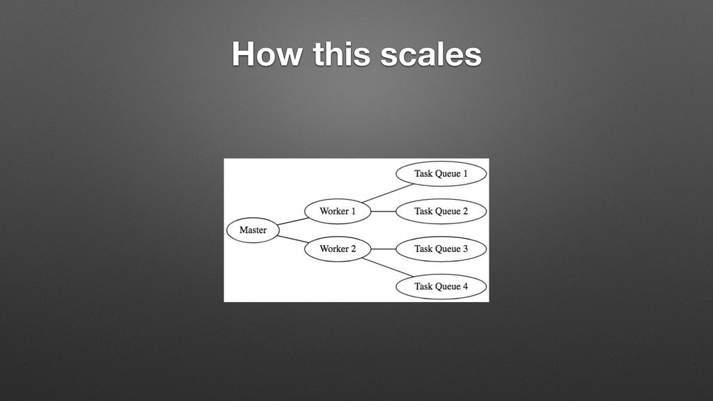 How this scales