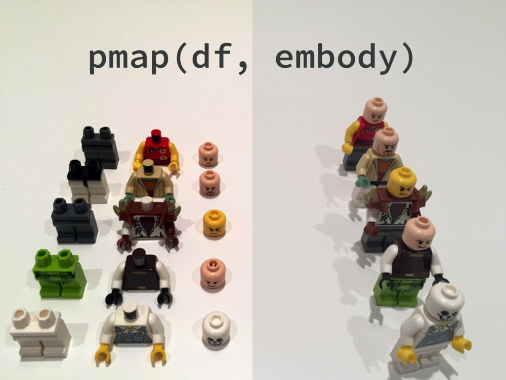 pmap(df, embody)