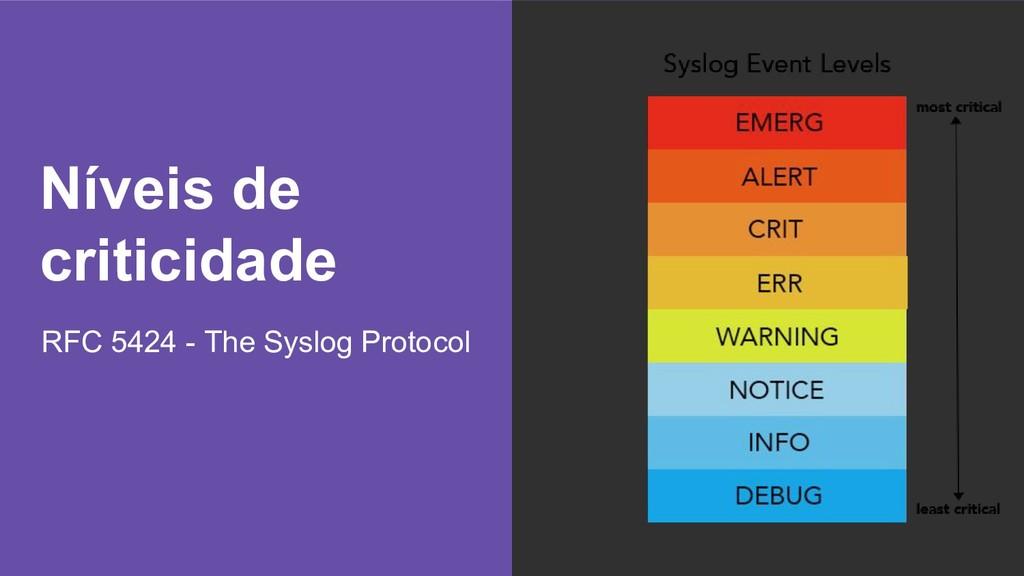 Níveis de criticidade RFC 5424 - The Syslog Pro...